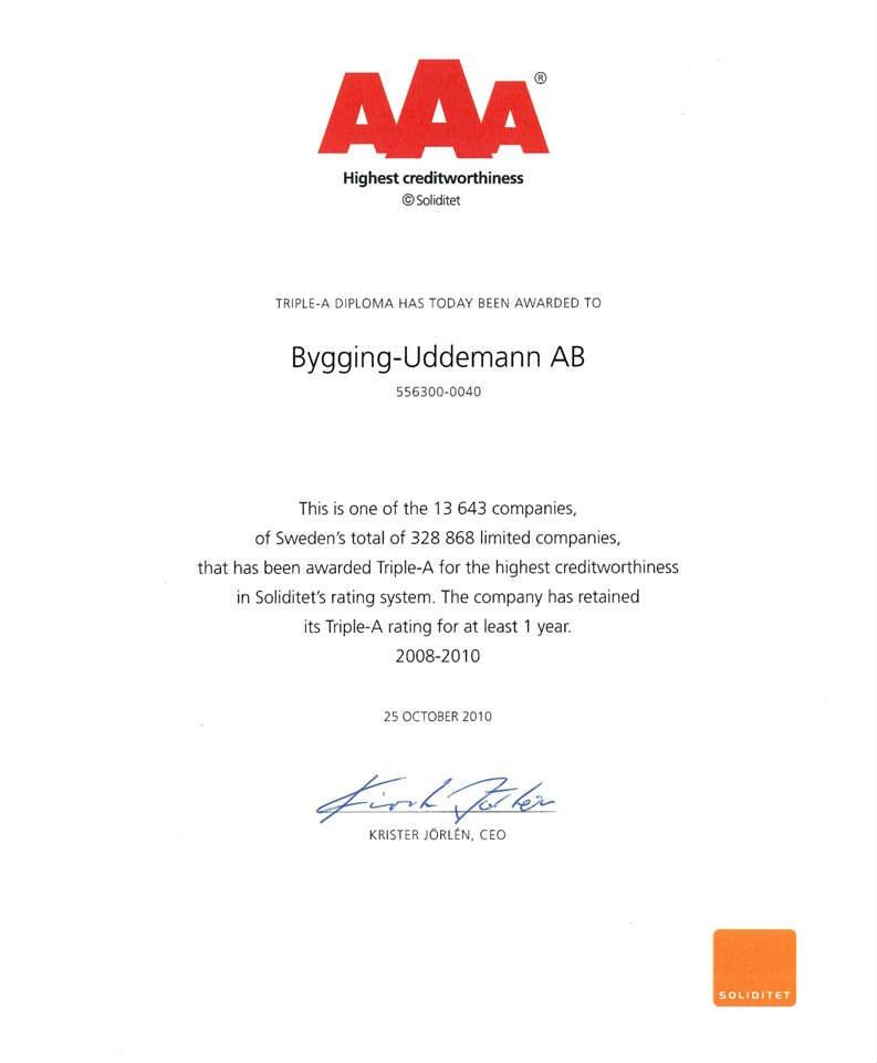 Triple A Diploma