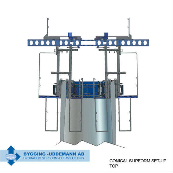 Top Setup Equipment for Conical Slipform