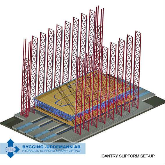 Gantry slipform system