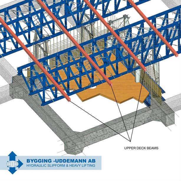 Gantry slipforming using upper deck beams
