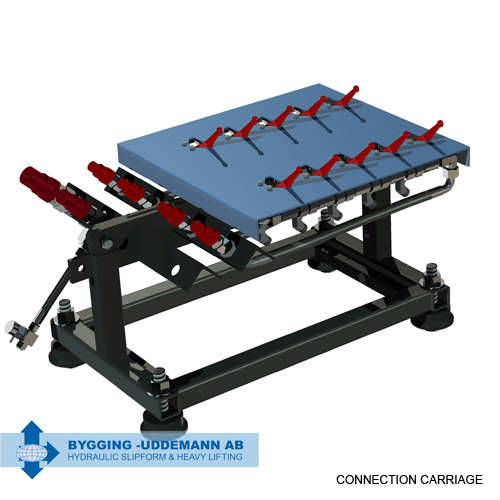 Connection carriage transfer system | Bygging Uddemann